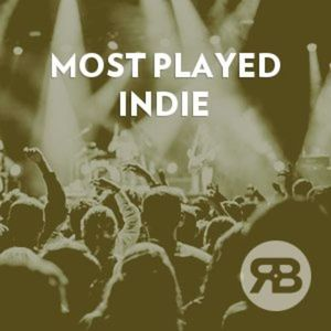 Most Played Indie Currently Playing At Office